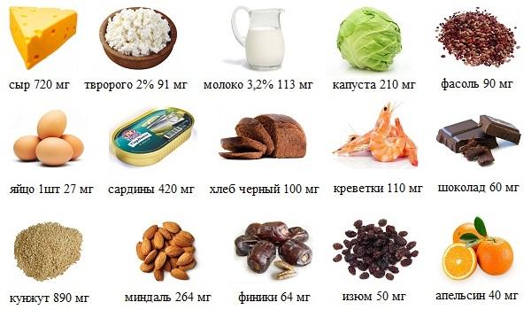 Фото таблицы содержания кальция в продуктах питания