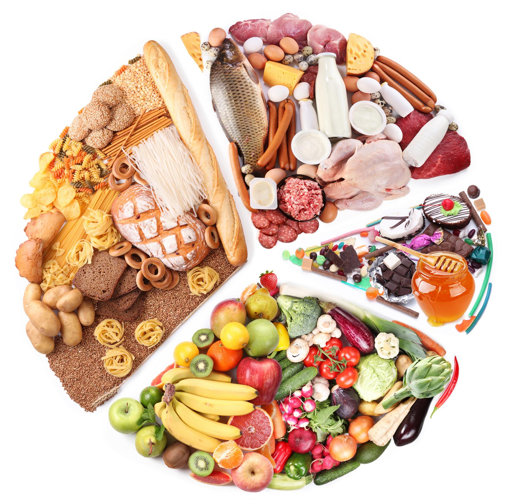 Фото продукты