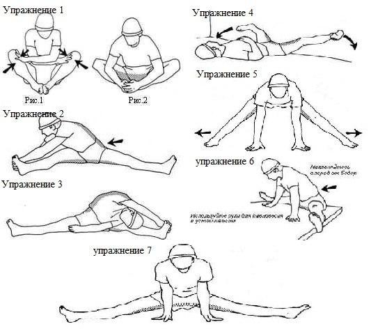 Упражнения на растяжку ног картинка