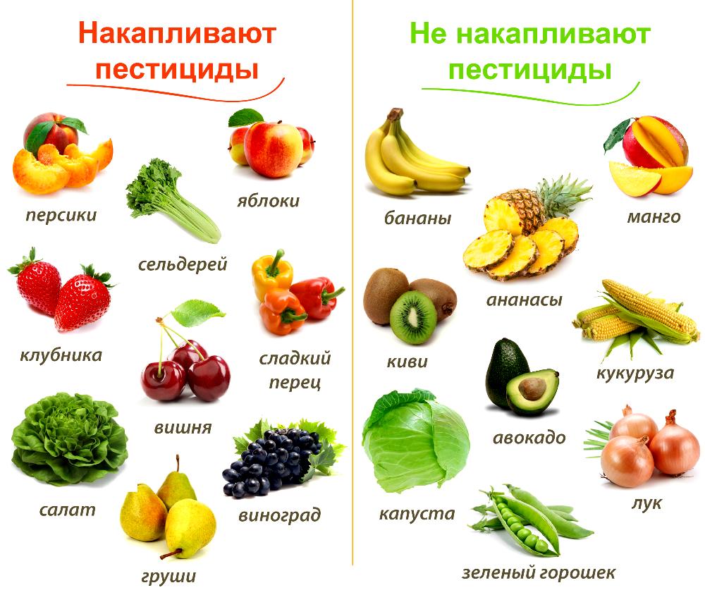 Секс с овощами и фрукт