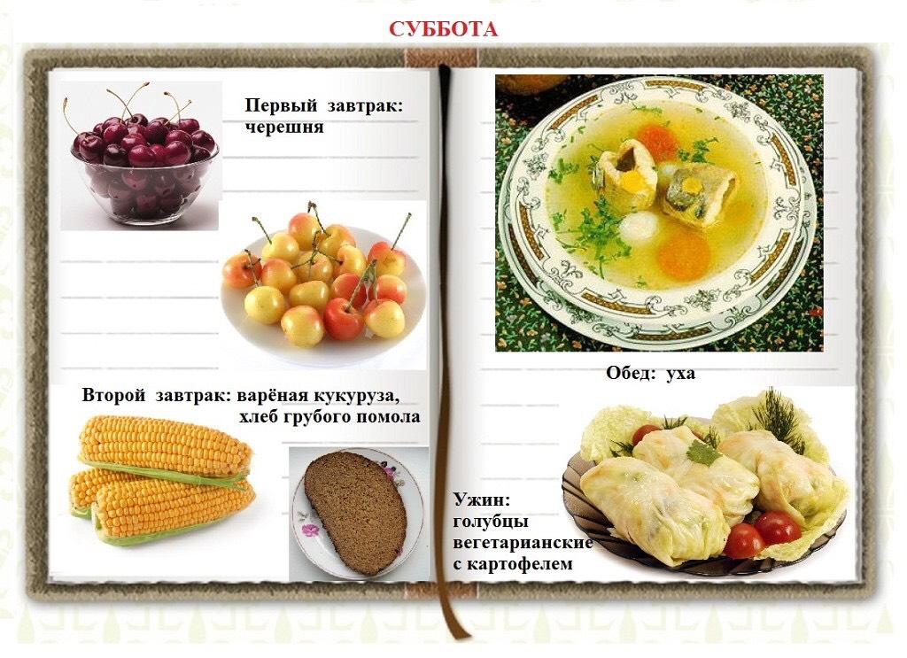 Правильное и вкусное питание для похудения меню