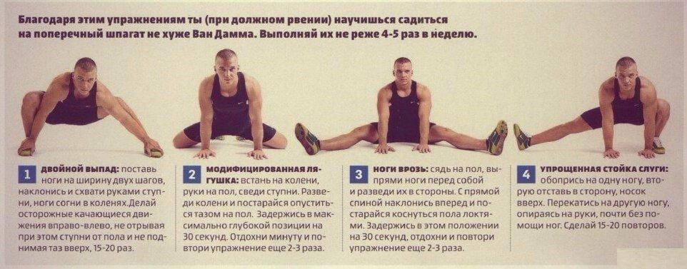 упражнения для шпагата пошаговая инструкция с фото