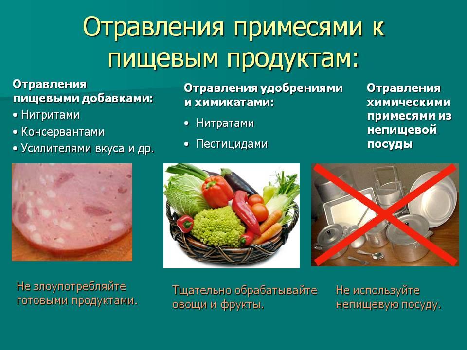 Пищевое Отравление Симптомы Диета. Лечебное питание при пищевом отравлении