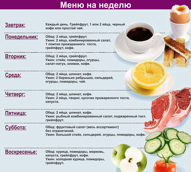 диетическая диета меню