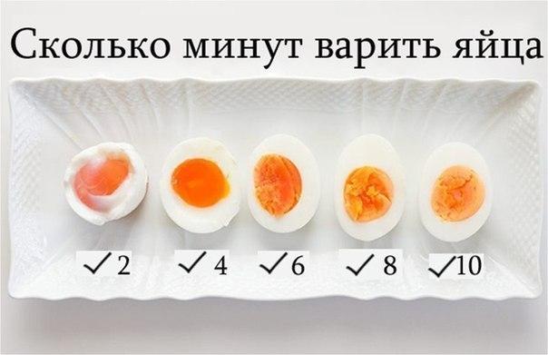 яйцо в всмятку сколько минут варить после закипания