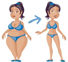 Похудеть на 5 кг за 5 дней отзывы