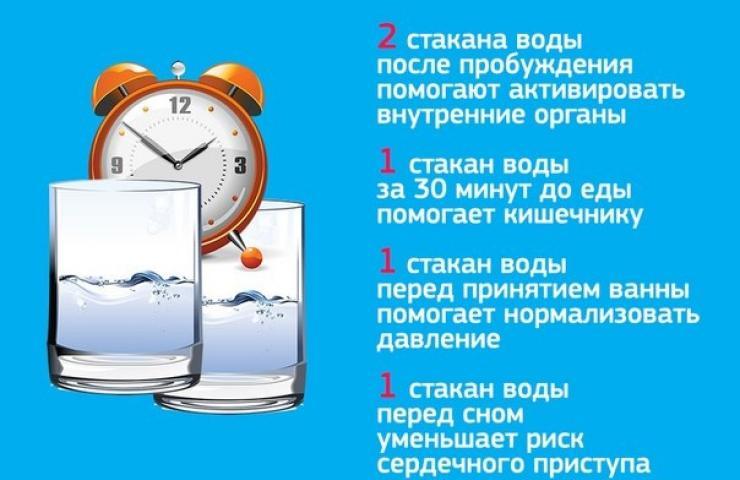 оплатить как и сколько нужно пить воды проходят группу, задувают