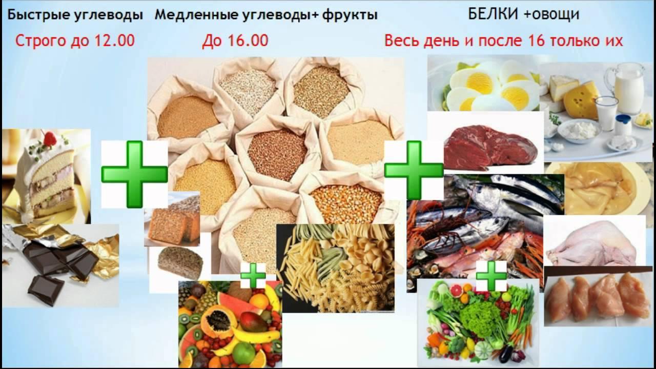 как есть чтобы похудеть меню