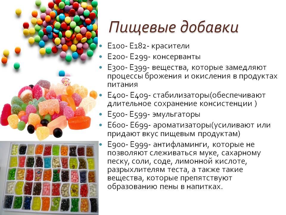 Пищевые добавки википедия