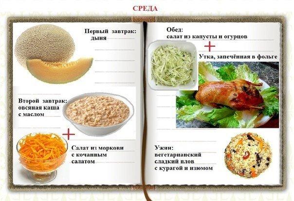 меню правильное питание 1200 ккал
