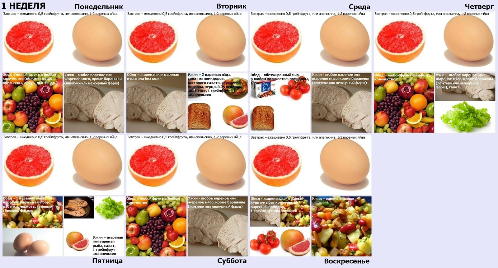 Яичная диета 4 недели рецепты для