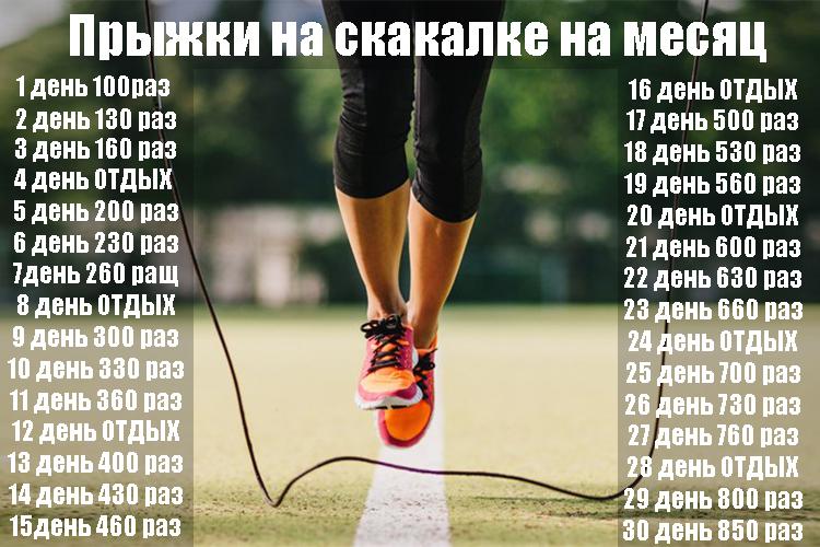 Скакалка на 30 дней