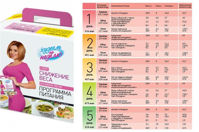 питание худеем за неделю цена