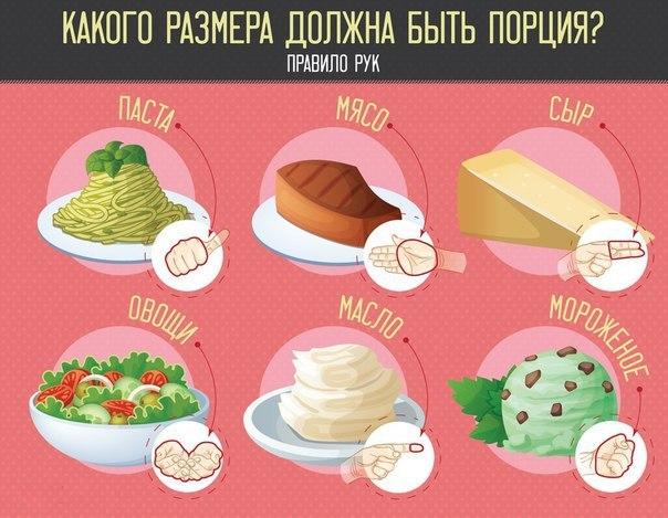 как надо похудеть диета