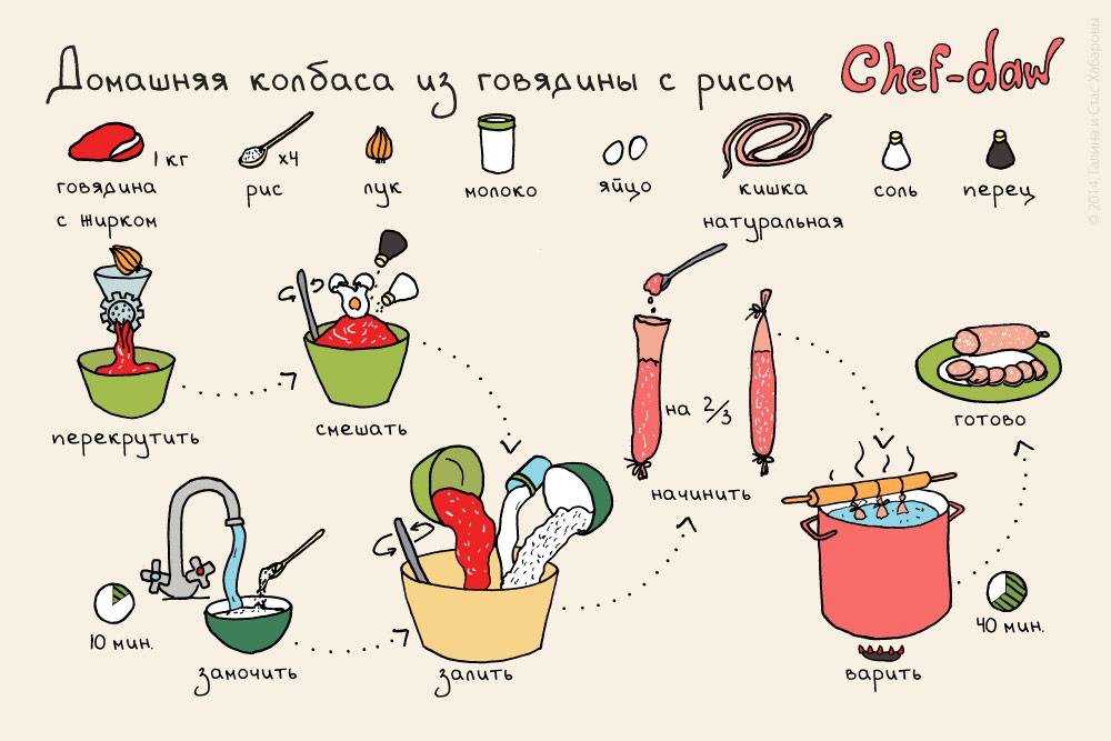 Рецепт с куриными фрикадельками