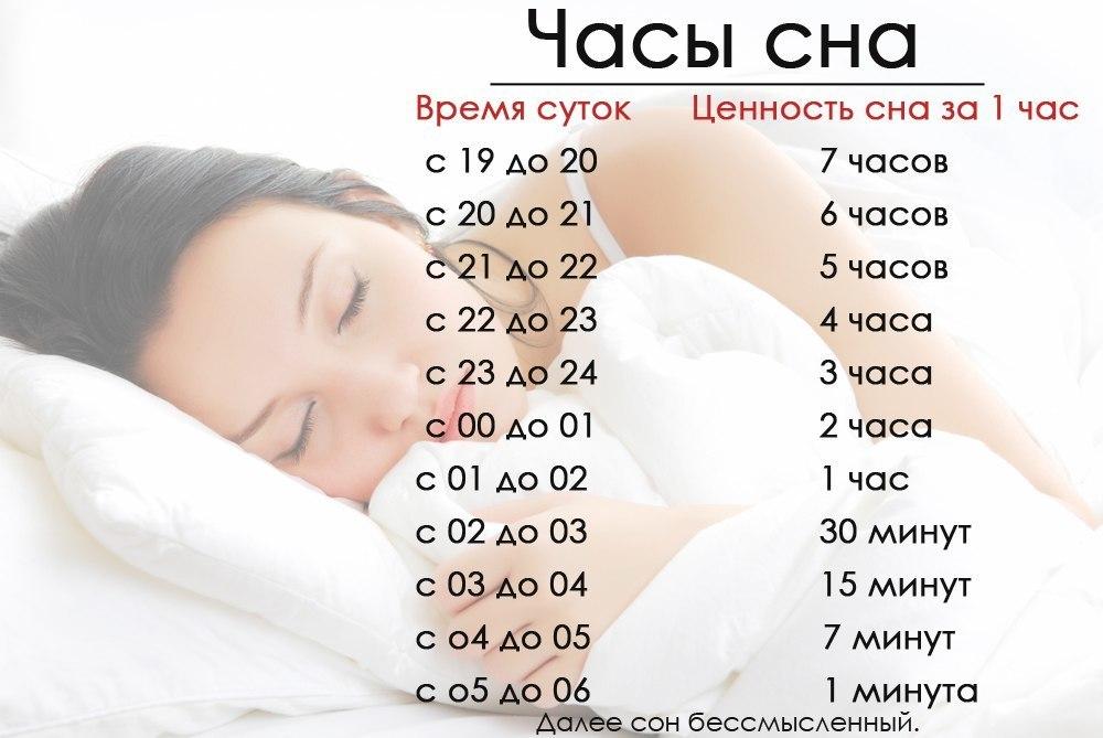 Фото на тему: Как перейти на полифазный режим сна?