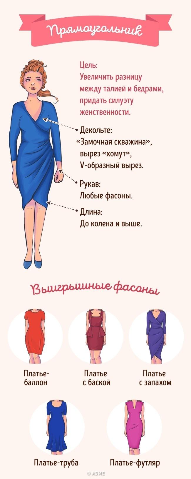 Какой фасон платья подходит фигуре яблоко
