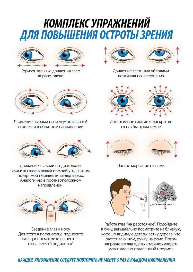 Восстановление зрения дальнозоркость