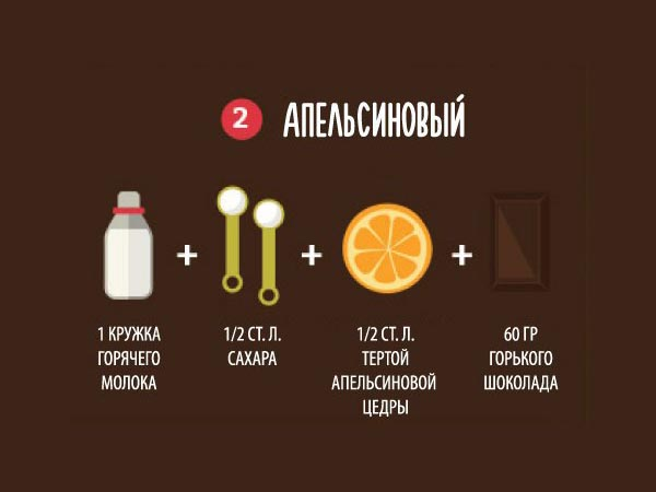 Как сделать напиток горячий шоколад в домашних условиях 22