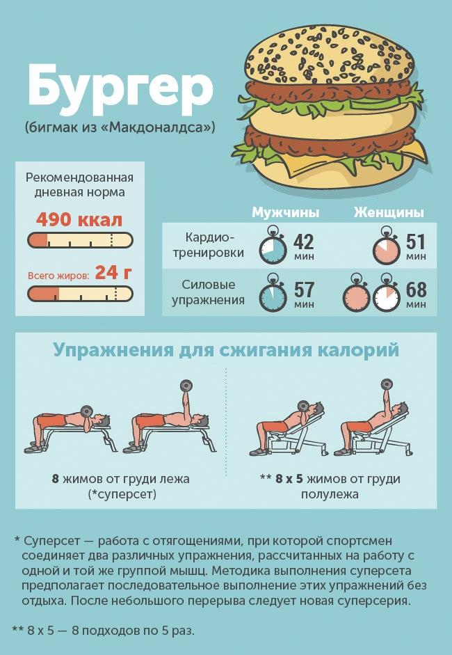 Фото на тему: Как сжечь калории после еды - фастфуда?