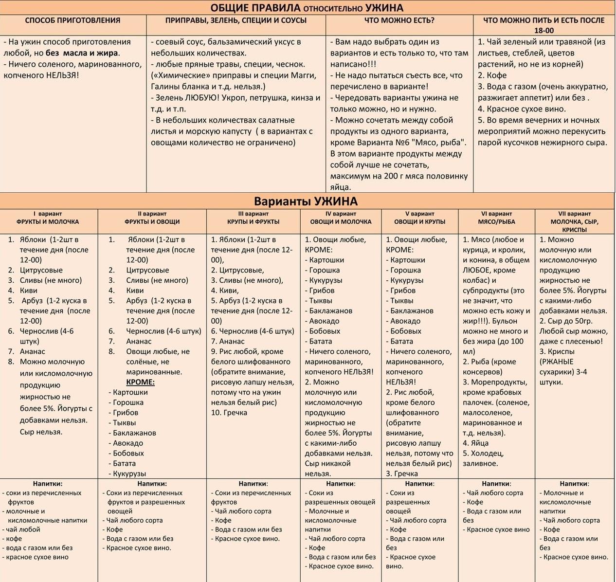 Система минус диета таблица 60