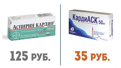 Фото и отзывы о Аналоги лекарств. Отзывы