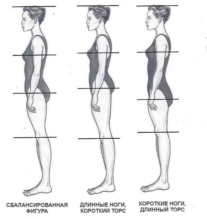 Как сделать на ноги длиннее