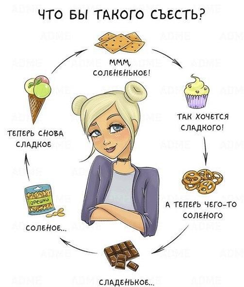 Картинка по теме: Ем сладкое и соленое вместе. Почему хочется сладкого очень сильно после еды?