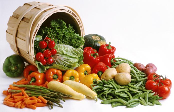 foodgroups 1